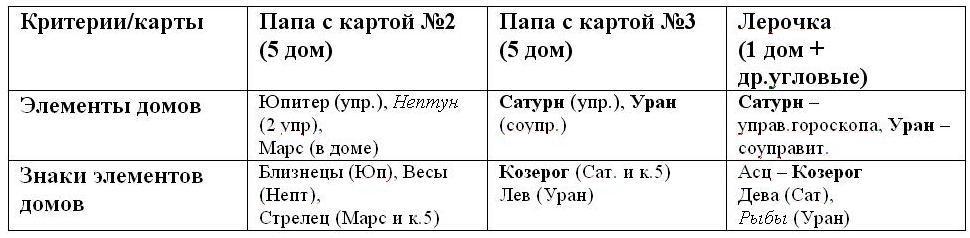 Таблица2.Алгоритм